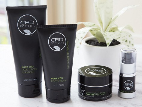 Learn About the Topmost Reasons Why CBD Must Be A Vital Ingredient of Your Skincare